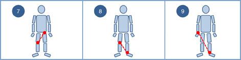 ilahinoor guideline 3 step by step